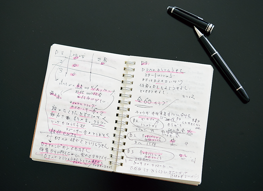 Bリーグチェアマン島田慎二の100均のメモ帳