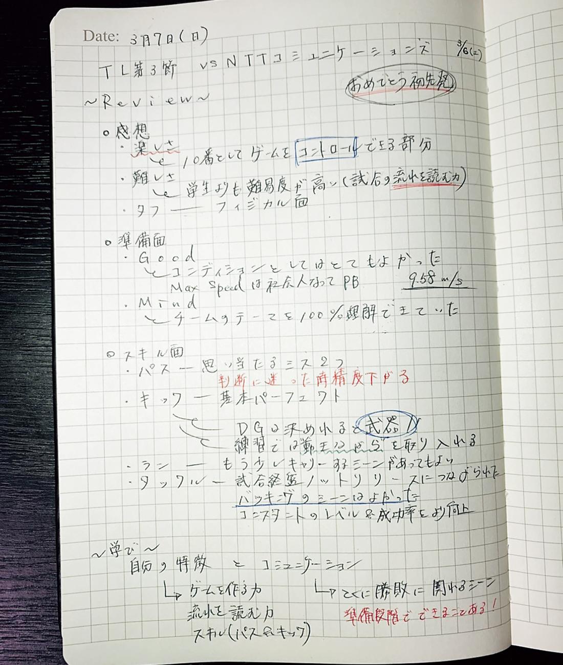 仰星高校在学中から書き留めたノート