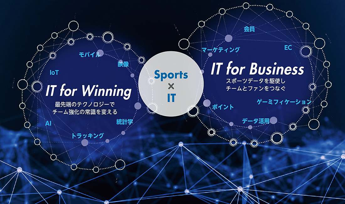 AIやIoTなどの最新技術がスポーツを盛り上げる! ライブリッツが掲げるミッションは